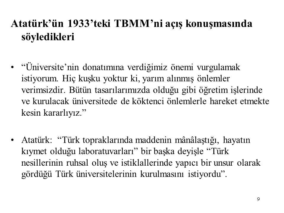 Atatürk'ün 1933'teki TBMM'ni açış konuşmasında söyledikleri