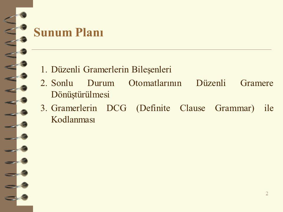 Sunum Planı Düzenli Gramerlerin Bileşenleri