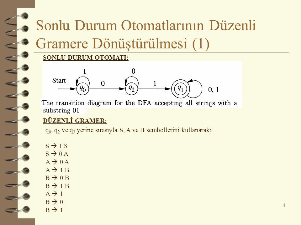 Sonlu Durum Otomatlarının Düzenli Gramere Dönüştürülmesi (1)