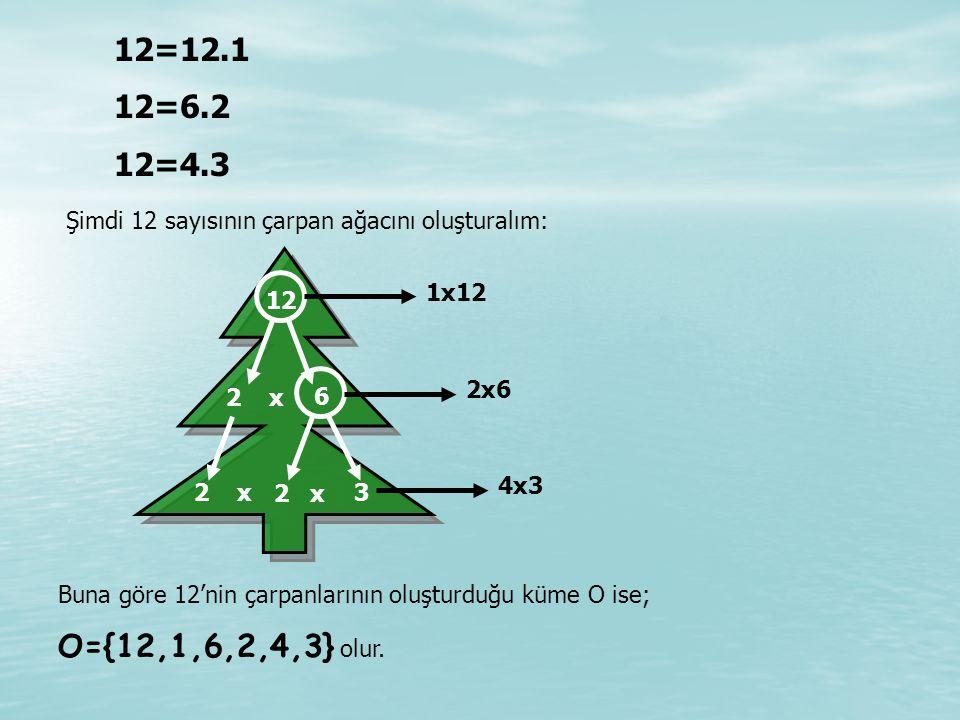 12=12.1 12=6.2. 12=4.3. Şimdi 12 sayısının çarpan ağacını oluşturalım: 1x12. 12. 2x6. 2 x.