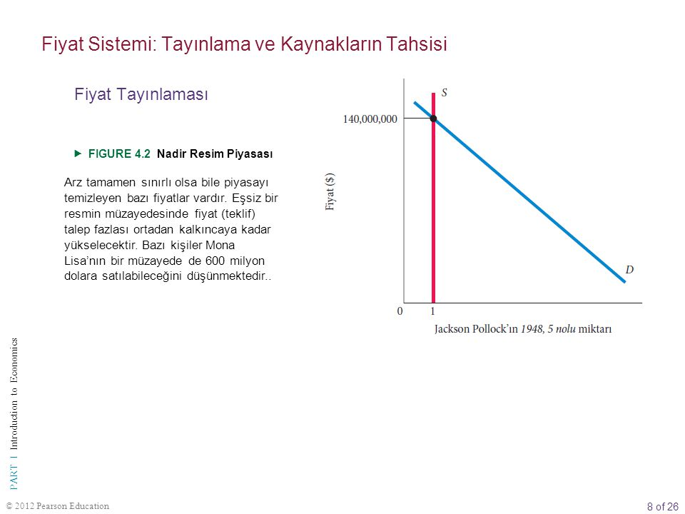 Fiyat Sistemi: Tayınlama ve Kaynakların Tahsisi