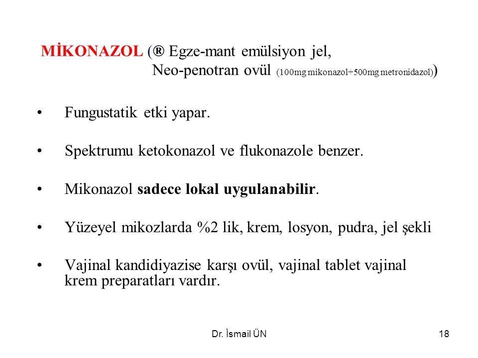 Fungustatik etki yapar. Spektrumu ketokonazol ve flukonazole benzer.