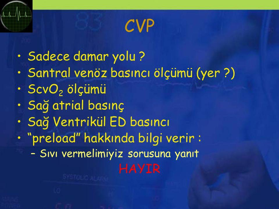 CVP Sadece damar yolu Santral venöz basıncı ölçümü (yer )