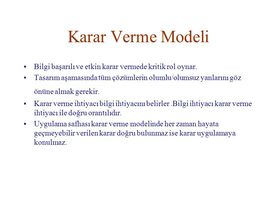 Karar Verme Modeli Bilgi başarılı ve etkin karar vermede kritik rol oynar.