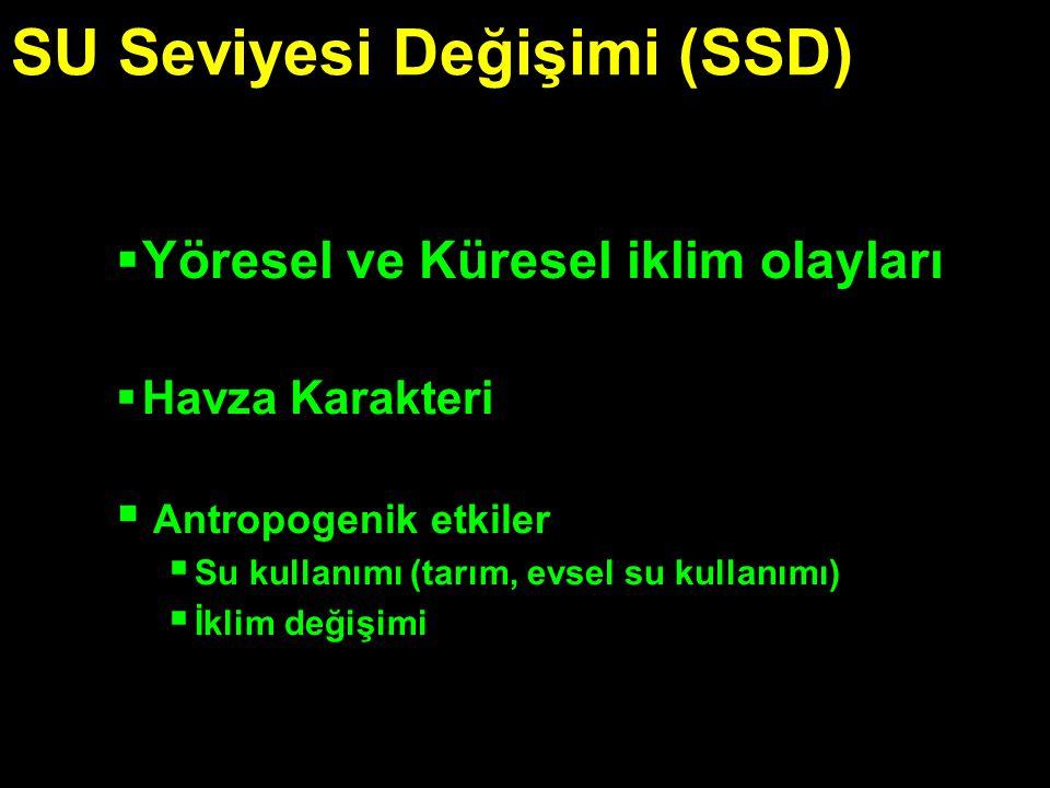 SU Seviyesi Değişimi (SSD)