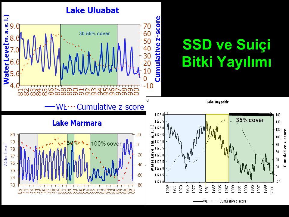 SSD ve Suiçi Bitki Yayılımı