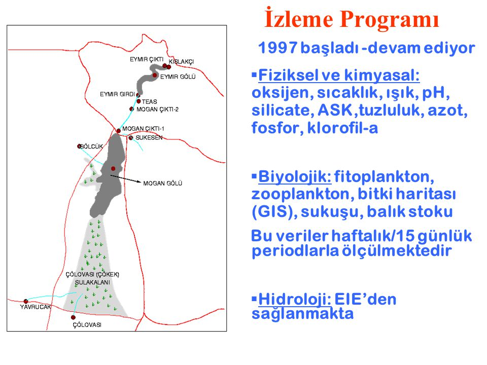 İzleme Programı 1997 başladı -devam ediyor