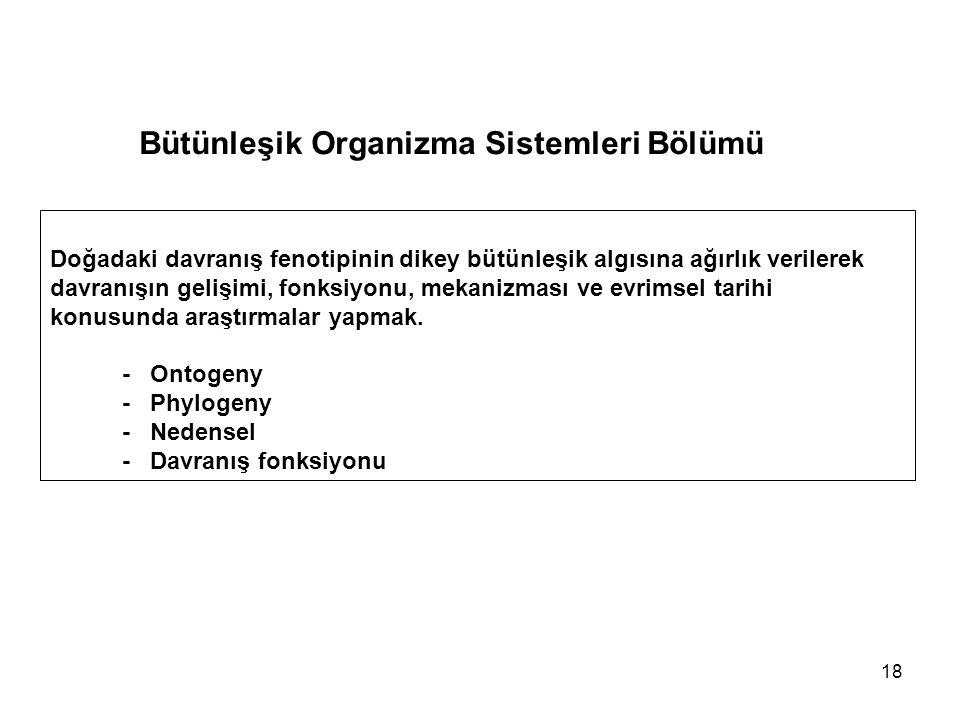 Bütünleşik Organizma Sistemleri Bölümü
