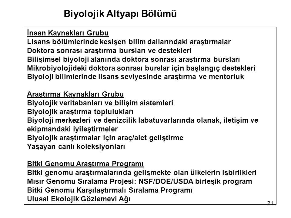 Biyolojik Altyapı Bölümü