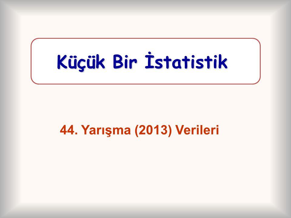 Küçük Bir İstatistik 44. Yarışma (2013) Verileri