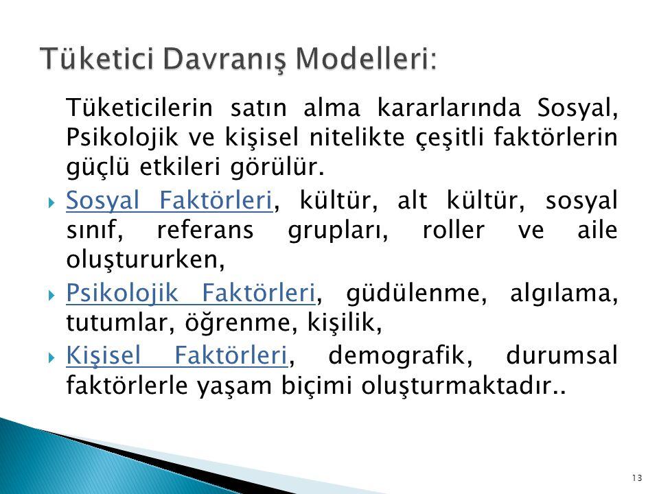 Tüketici Davranış Modelleri: