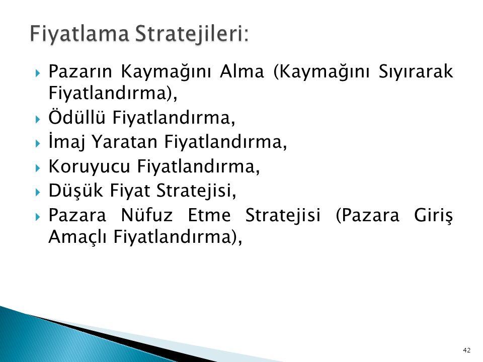 Fiyatlama Stratejileri: