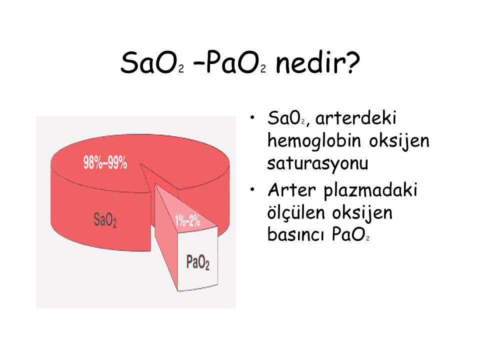 SaO2 –PaO2 nedir Sa02, arterdeki hemoglobin oksijen saturasyonu