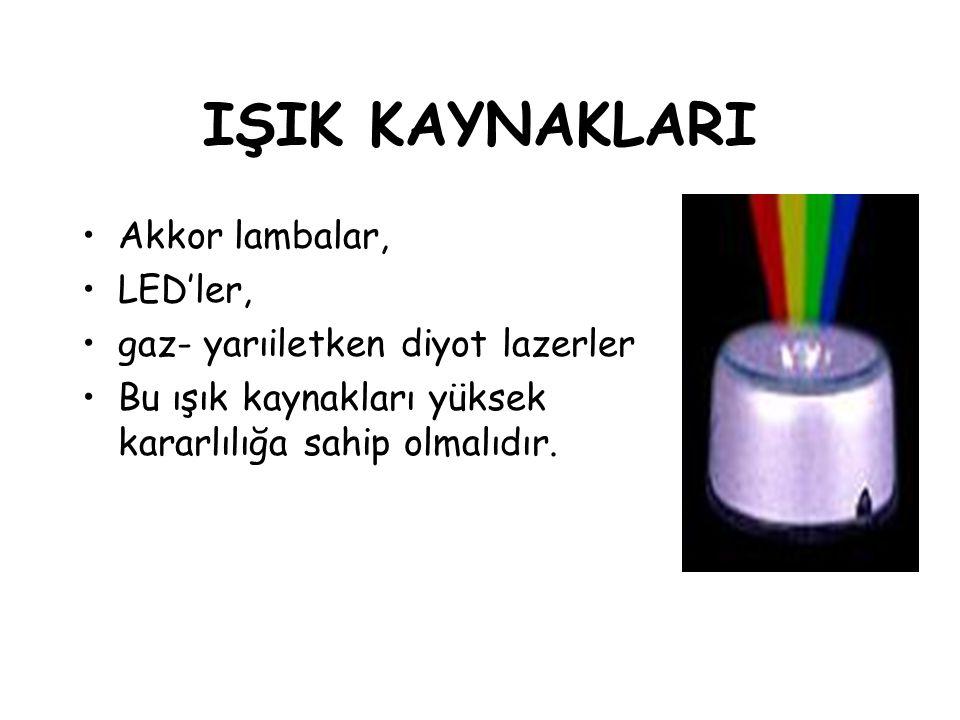 IŞIK KAYNAKLARI Akkor lambalar, LED'ler,