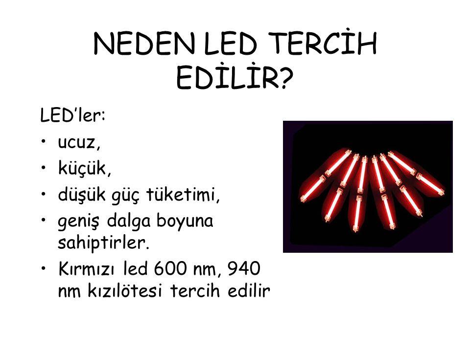 NEDEN LED TERCİH EDİLİR
