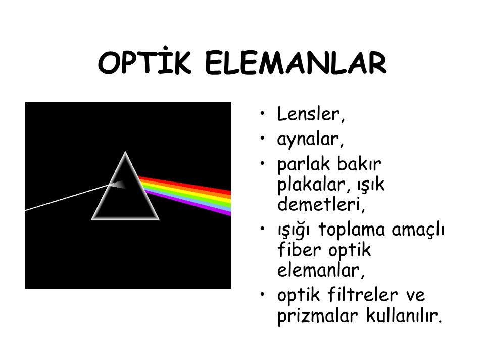 OPTİK ELEMANLAR Lensler, aynalar,