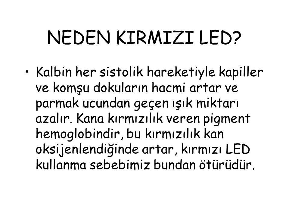 NEDEN KIRMIZI LED