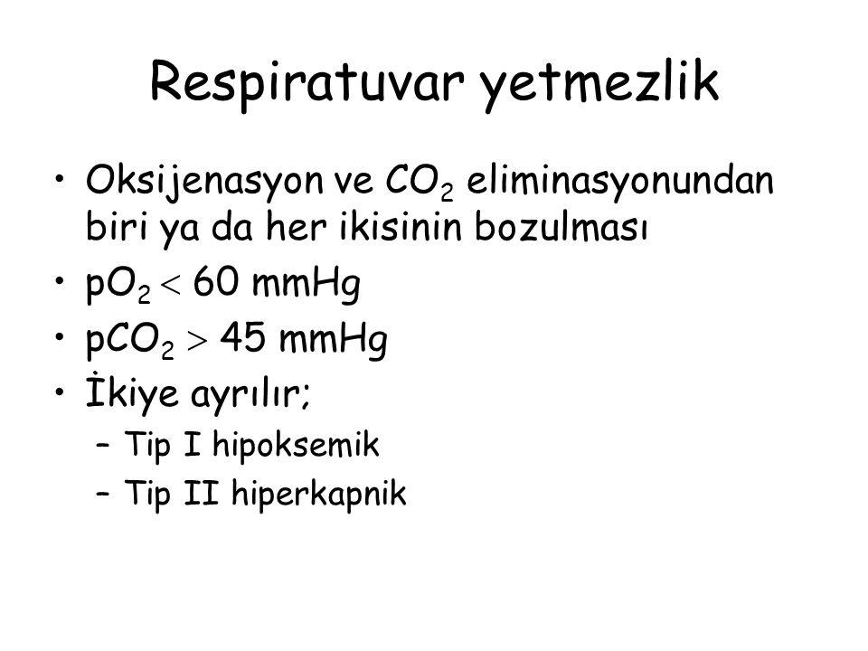 Respiratuvar yetmezlik