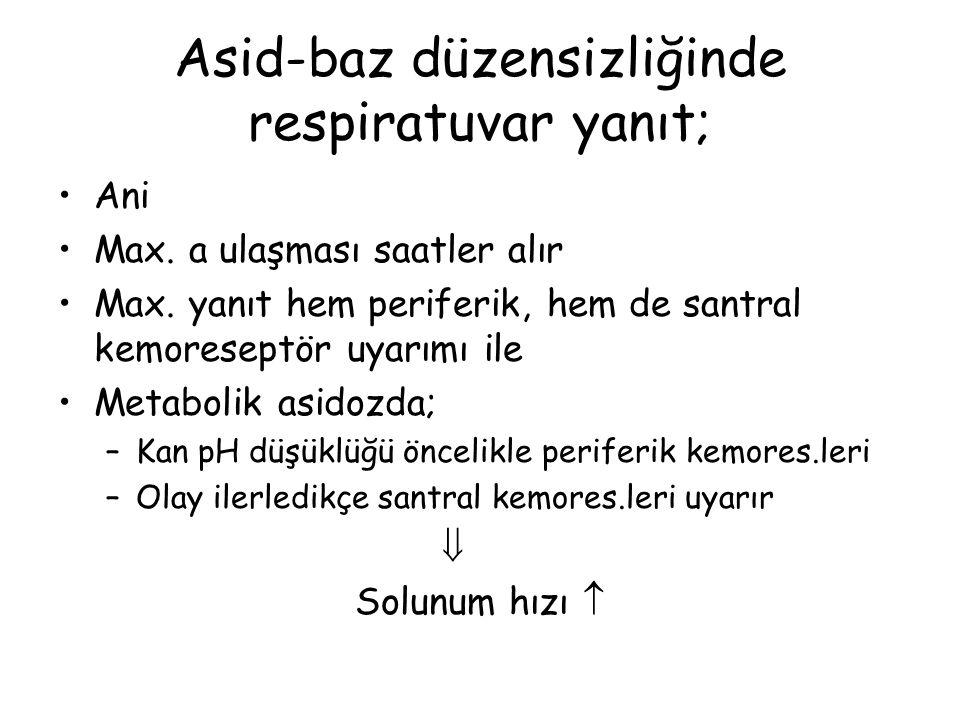 Asid-baz düzensizliğinde respiratuvar yanıt;
