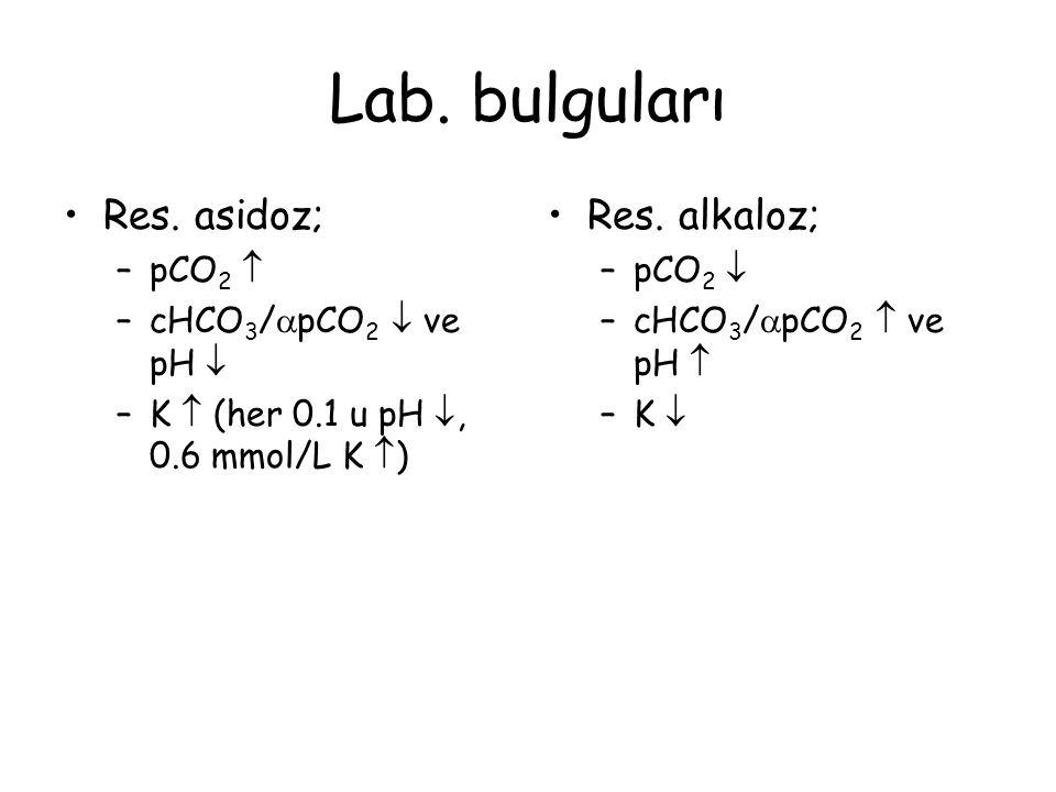 Lab. bulguları Res. asidoz; Res. alkaloz; pCO2  cHCO3/pCO2  ve pH 