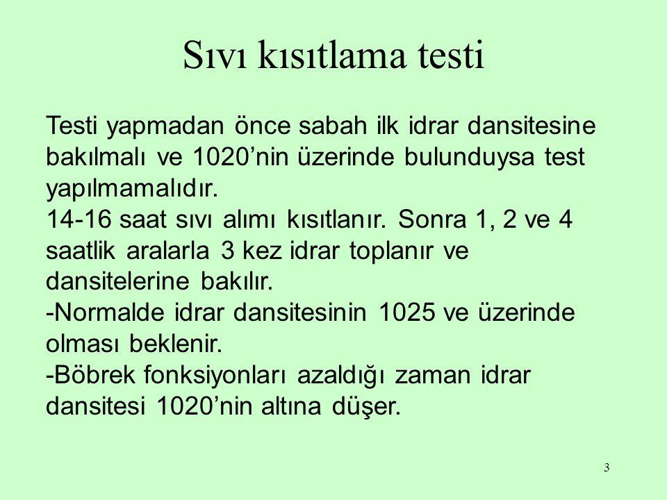 Sıvı kısıtlama testi Testi yapmadan önce sabah ilk idrar dansitesine bakılmalı ve 1020'nin üzerinde bulunduysa test yapılmamalıdır.