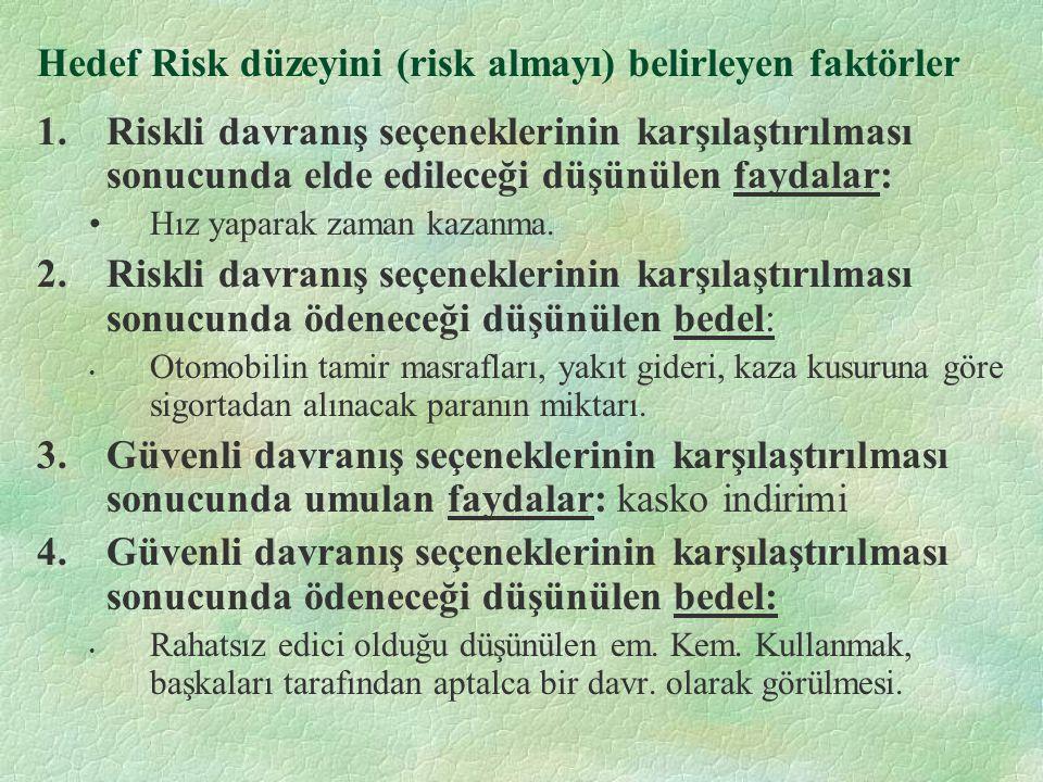 Hedef Risk düzeyini (risk almayı) belirleyen faktörler