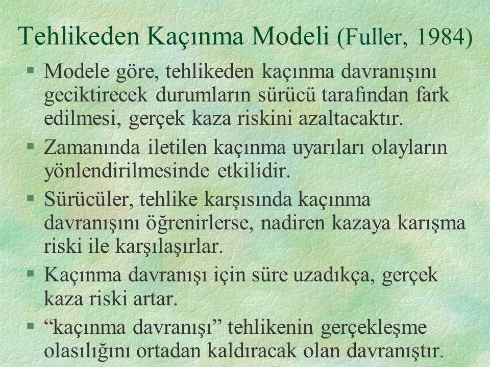 Tehlikeden Kaçınma Modeli (Fuller, 1984)