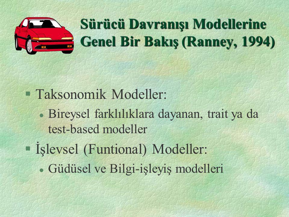 Sürücü Davranışı Modellerine Genel Bir Bakış (Ranney, 1994)