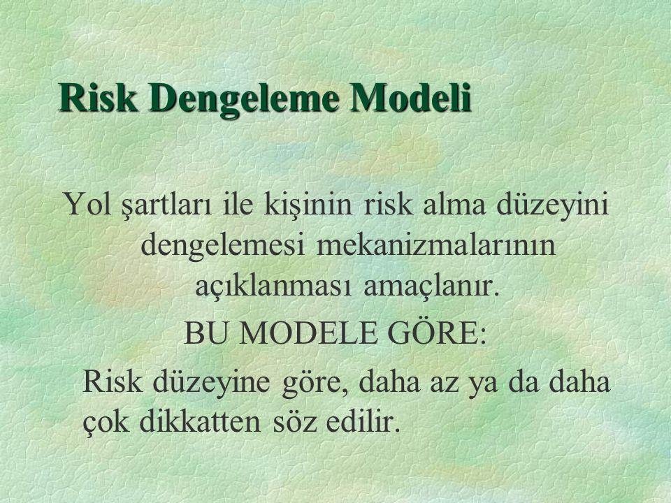 Risk Dengeleme Modeli Yol şartları ile kişinin risk alma düzeyini dengelemesi mekanizmalarının açıklanması amaçlanır.