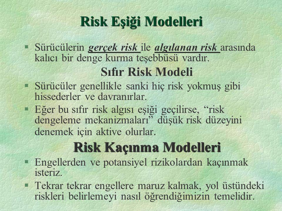 Risk Kaçınma Modelleri