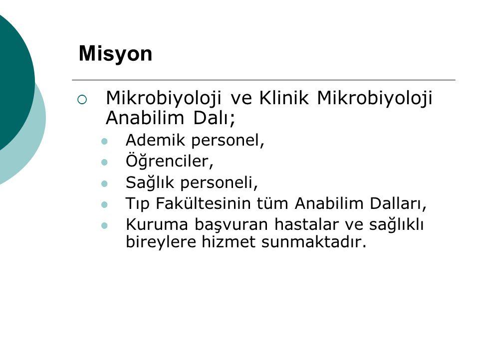Misyon Mikrobiyoloji ve Klinik Mikrobiyoloji Anabilim Dalı;
