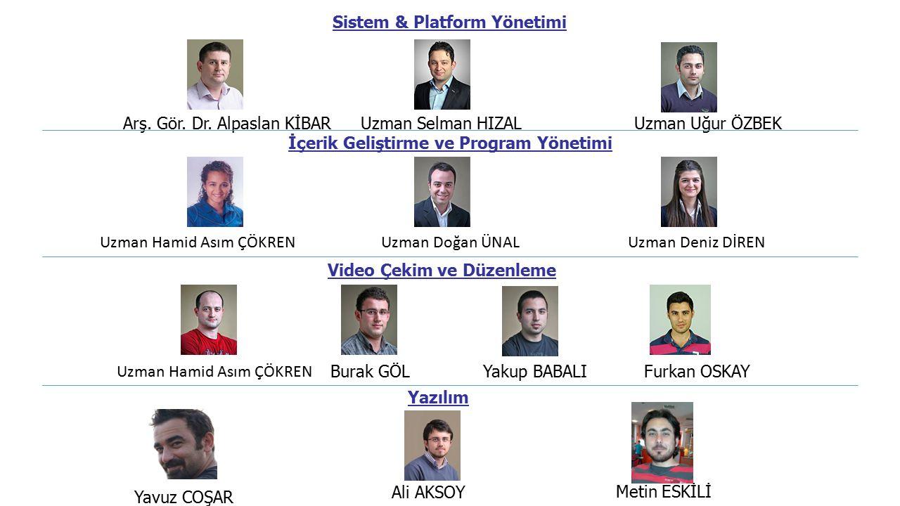 Personel Sistem & Platform Yönetimi Arş. Gör. Dr. Alpaslan KİBAR