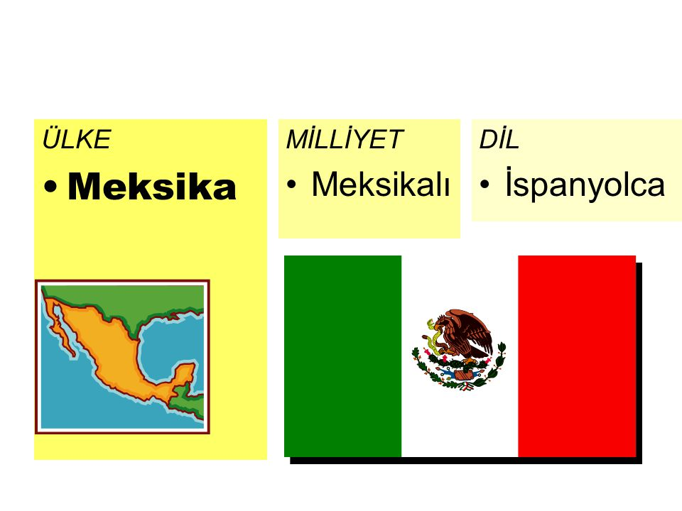 ÜLKE Meksika MİLLİYET Meksikalı DİL İspanyolca