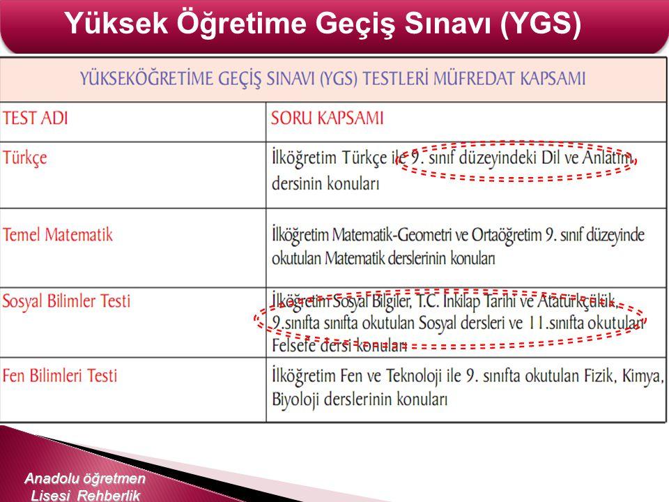 Yüksek Öğretime Geçiş Sınavı (YGS)