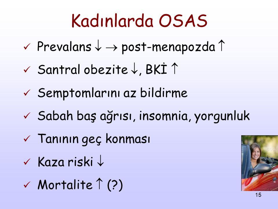 Kadınlarda OSAS Prevalans   post-menapozda 