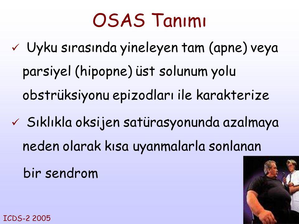 OSAS Tanımı Uyku sırasında yineleyen tam (apne) veya parsiyel (hipopne) üst solunum yolu obstrüksiyonu epizodları ile karakterize.