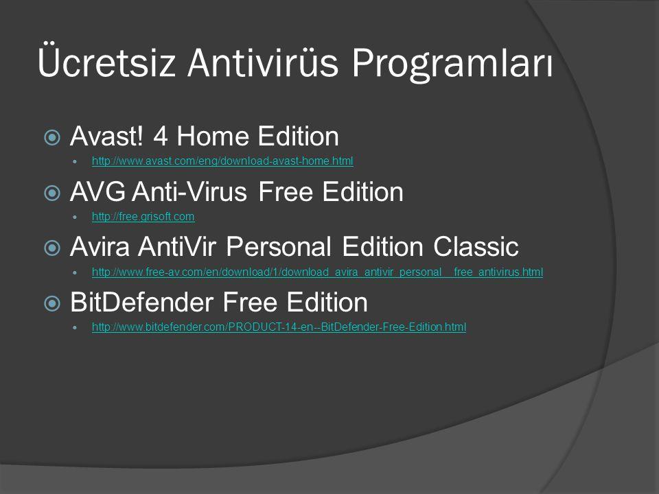 Ücretsiz Antivirüs Programları