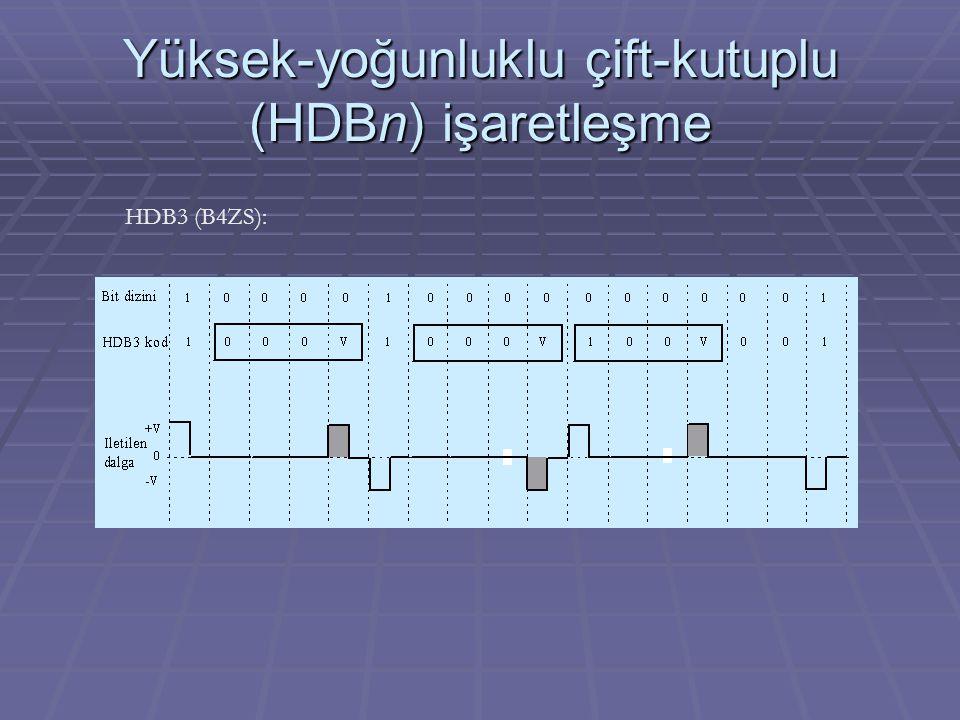 Yüksek-yoğunluklu çift-kutuplu (HDBn) işaretleşme