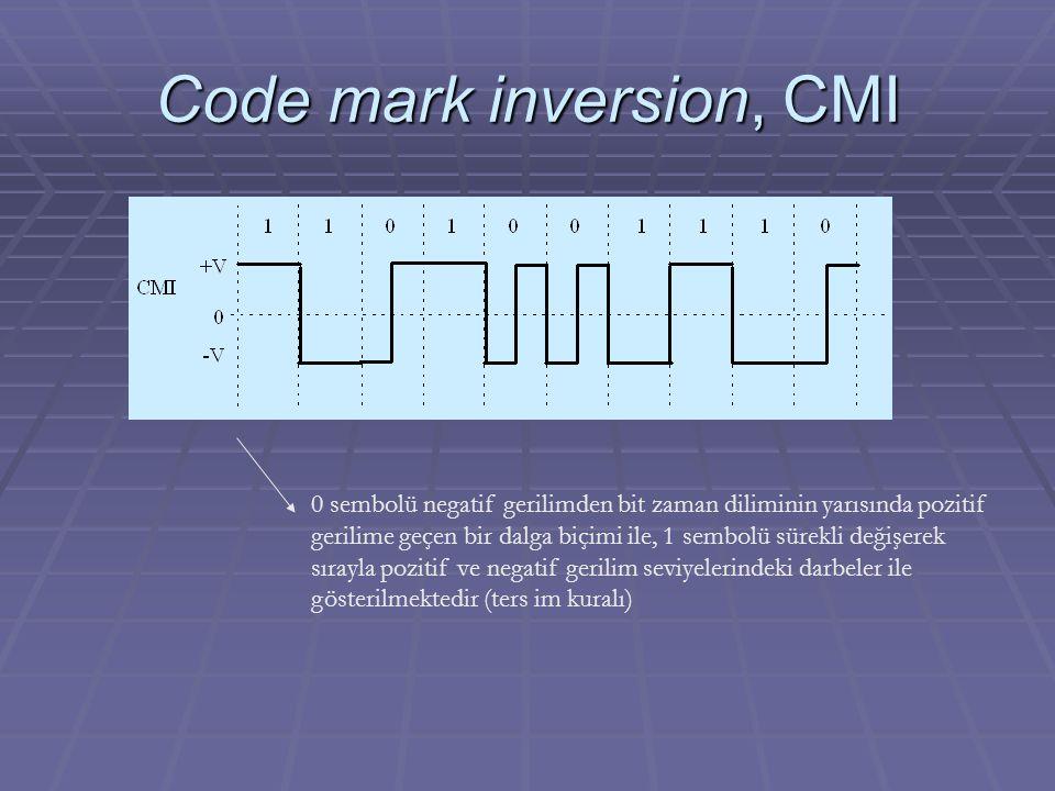 Code mark inversion, CMI