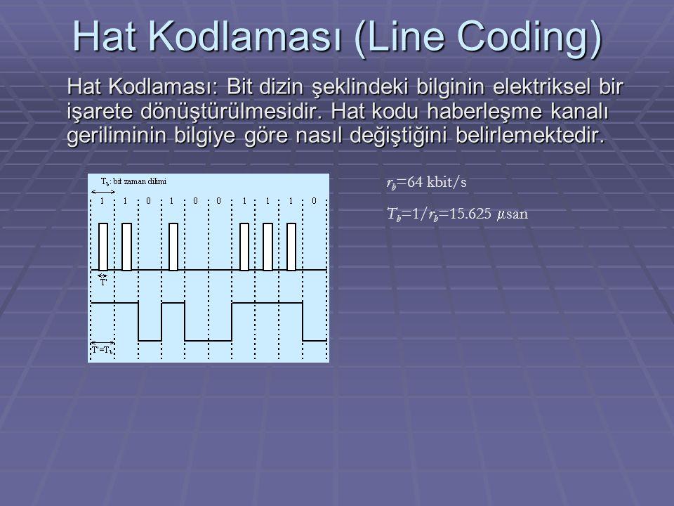Hat Kodlaması (Line Coding)