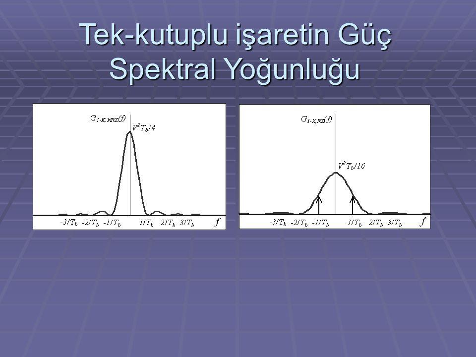 Tek-kutuplu işaretin Güç Spektral Yoğunluğu
