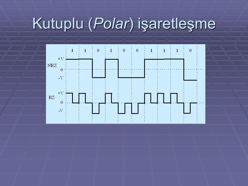 Kutuplu (Polar) işaretleşme