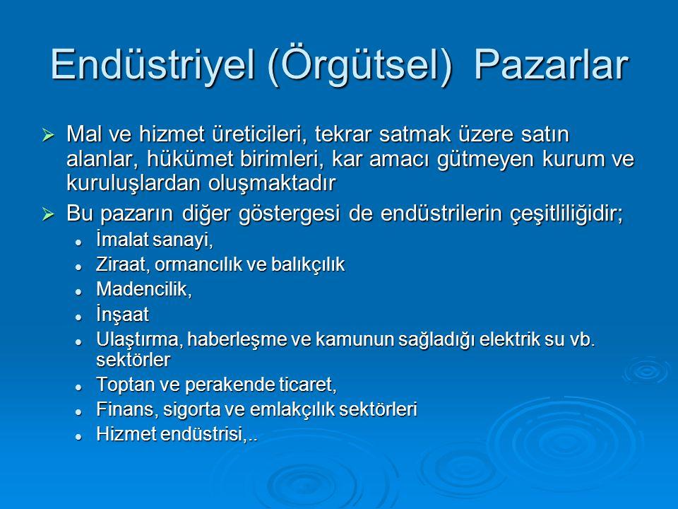 Endüstriyel (Örgütsel) Pazarlar