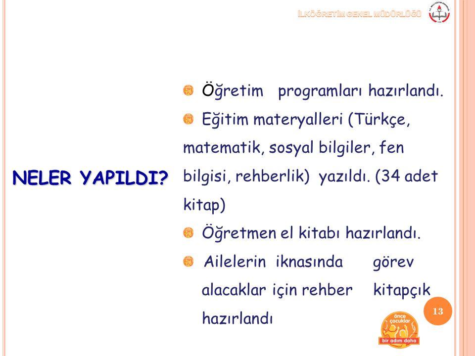 NELER YAPILDI Öğretim programları hazırlandı.