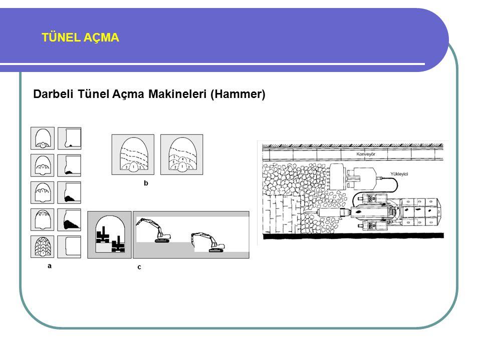 Darbeli Tünel Açma Makineleri (Hammer)