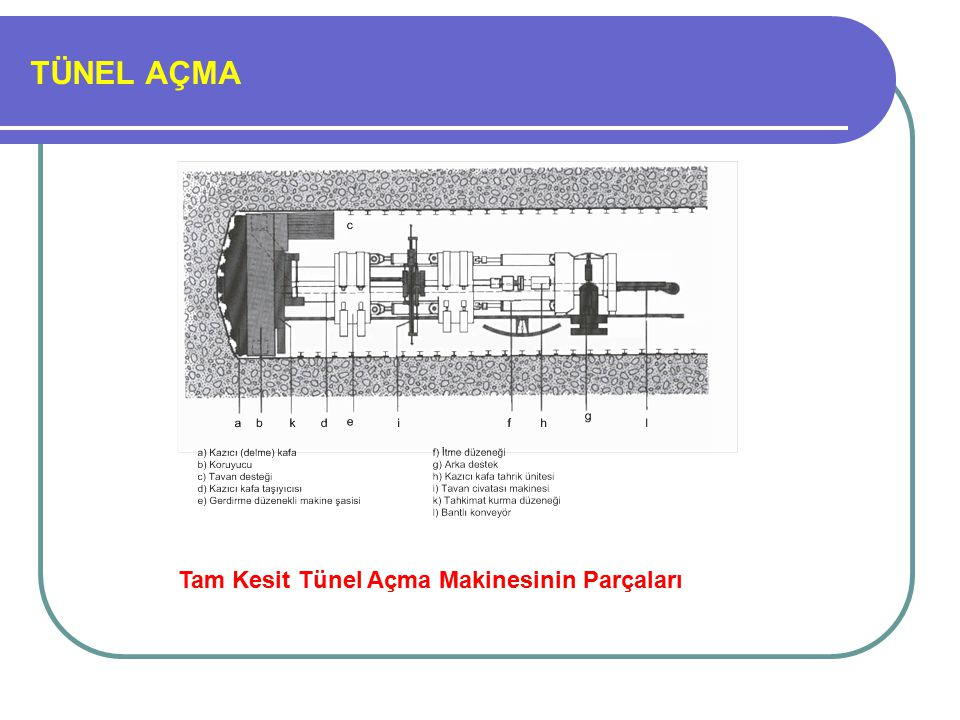 TÜNEL AÇMA Tam Kesit Tünel Açma Makinesinin Parçaları