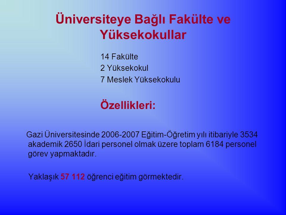 Üniversiteye Bağlı Fakülte ve Yüksekokullar