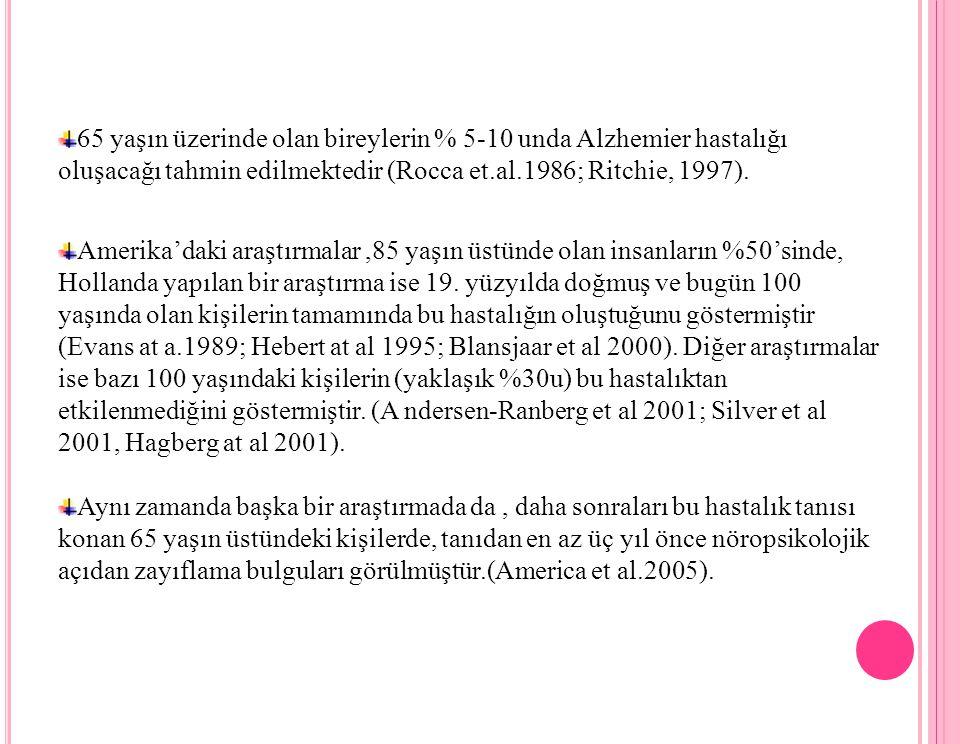65 yaşın üzerinde olan bireylerin % 5-10 unda Alzhemier hastalığı oluşacağı tahmin edilmektedir (Rocca et.al.1986; Ritchie, 1997).