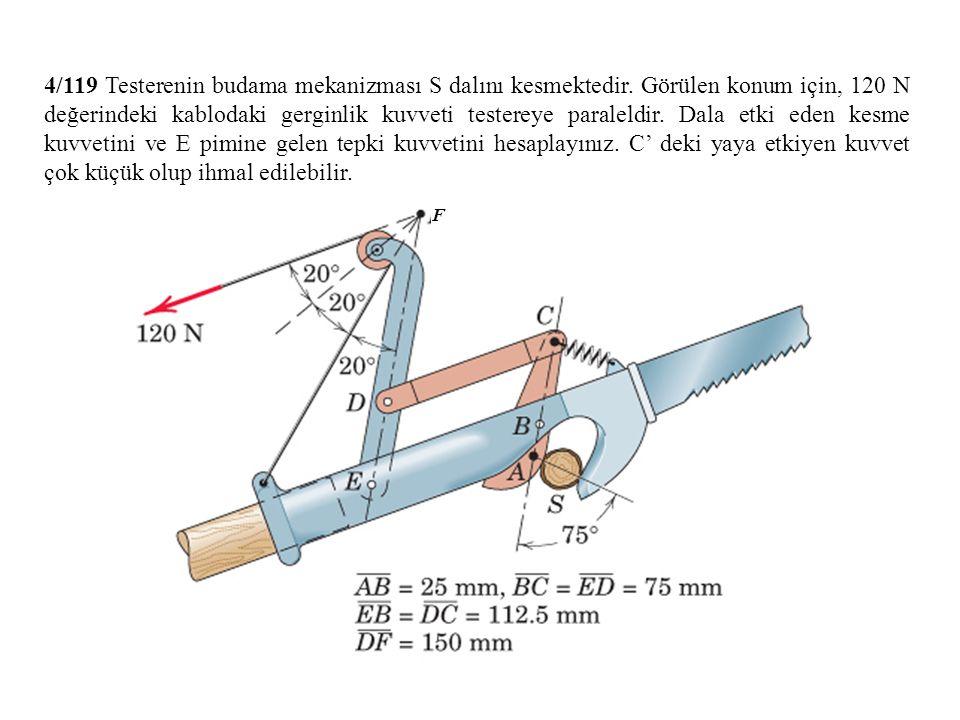 4/119 Testerenin budama mekanizması S dalını kesmektedir