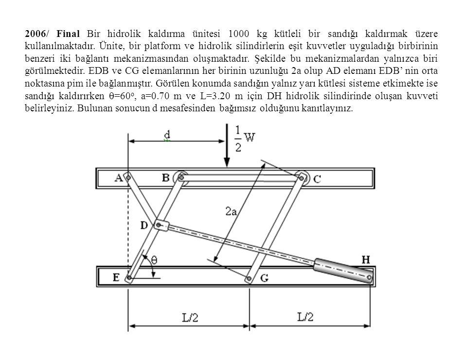 2006/ Final Bir hidrolik kaldırma ünitesi 1000 kg kütleli bir sandığı kaldırmak üzere kullanılmaktadır.